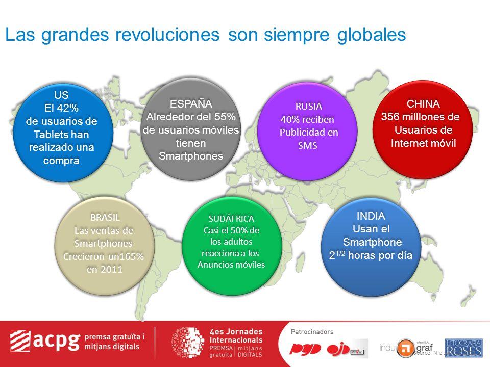 Las grandes revoluciones son siempre globales CHINA 356 milllones de Usuarios de Internet móvil CHINA 356 milllones de Usuarios de Internet móvil Source: Nielsen, Q3 2011