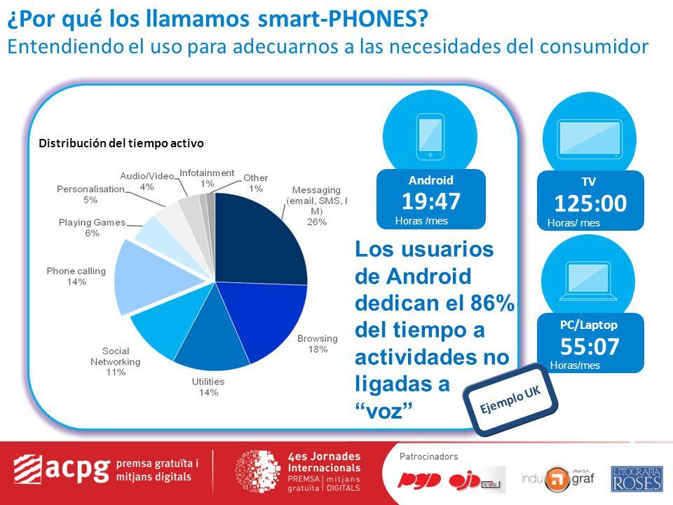 ¿Cómo pasan el tiempo los usuarios móviles.