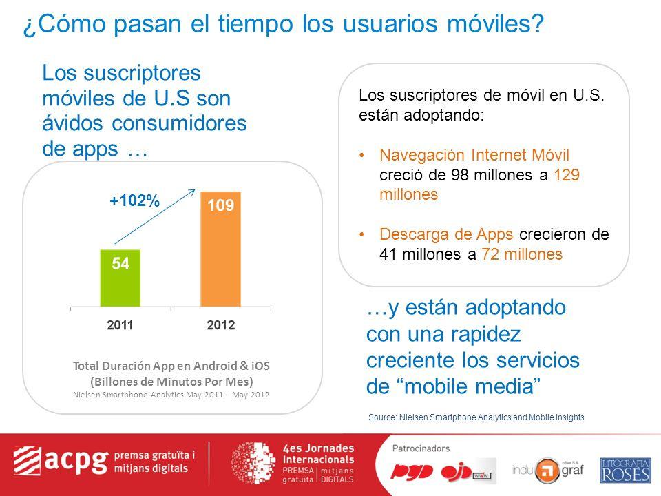 Los consumidores están empujando las apps a gran velocidad 2011 Tasa de crecimiento de Apps Móviles según Usuarios Unicos por Categoría en Android o iOS Smartphone Analytics May 2012 vs.