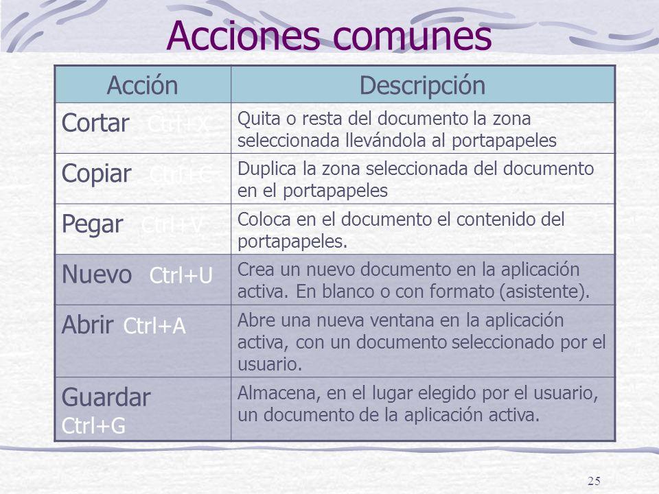 25 Acciones comunes AcciónDescripción Cortar Ctrl+X Quita o resta del documento la zona seleccionada llevándola al portapapeles Copiar Ctrl+C Duplica la zona seleccionada del documento en el portapapeles Pegar Ctrl+V Coloca en el documento el contenido del portapapeles.