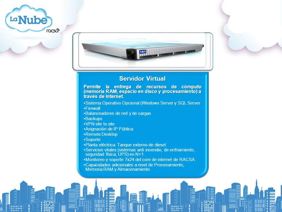 Servidor Virtual Permite la entrega de recursos de cómputo (memoria RAM, espacio en disco y procesamiento) a través de Internet. Sistema Operativo Opc