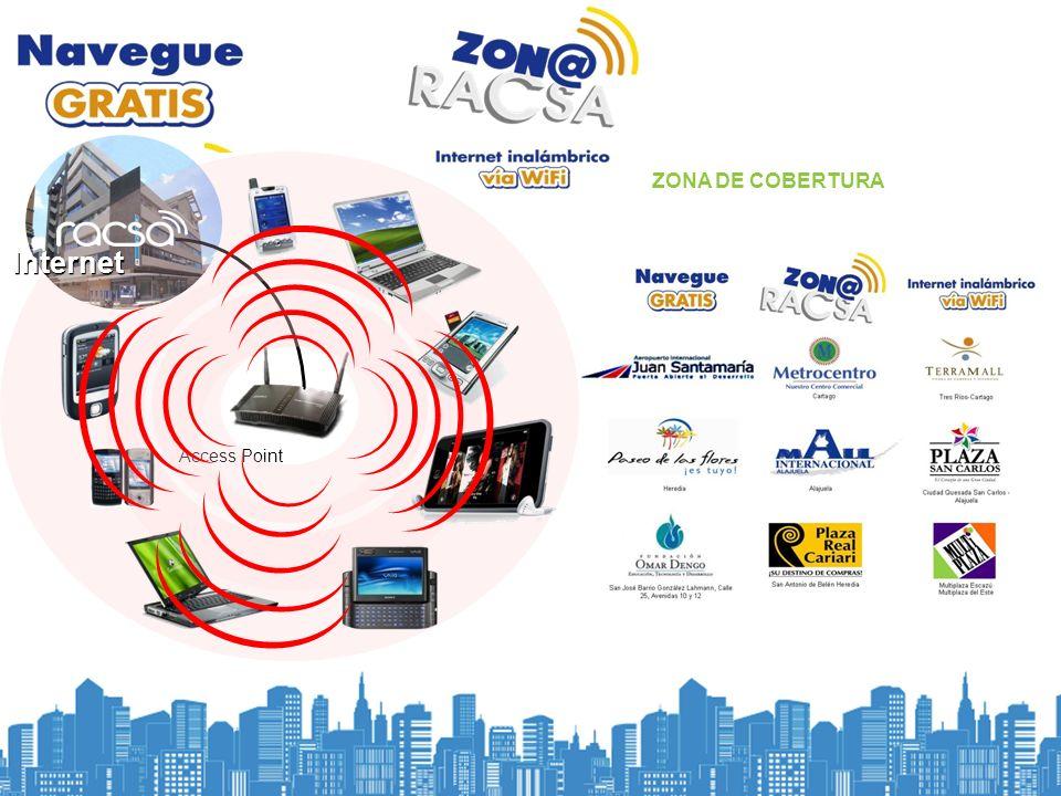 ZONA DE COBERTURA Access Point Internet