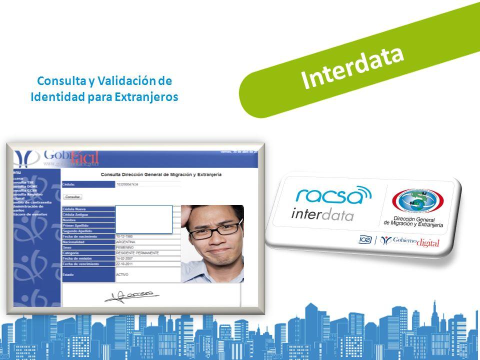 PORTAFOLIO DE SOLUCIONES Interdata Consulta y Validación de Identidad para Extranjeros