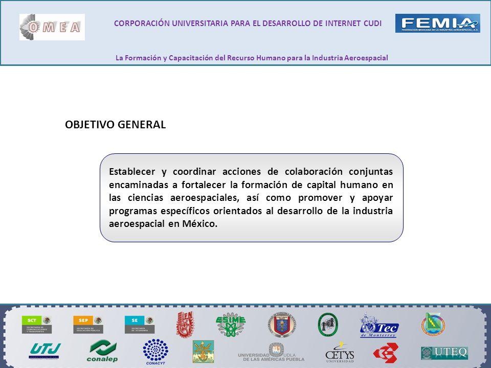 OBJETIVO GENERAL Establecer y coordinar acciones de colaboración conjuntas encaminadas a fortalecer la formación de capital humano en las ciencias aeroespaciales, así como promover y apoyar programas específicos orientados al desarrollo de la industria aeroespacial en México.