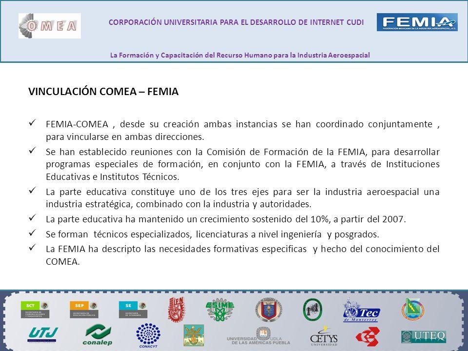 VINCULACIÓN COMEA – FEMIA FEMIA-COMEA, desde su creación ambas instancias se han coordinado conjuntamente, para vincularse en ambas direcciones. Se ha