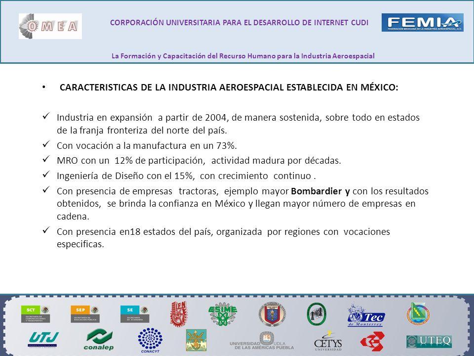 CARACTERISTICAS DE LA INDUSTRIA AEROESPACIAL ESTABLECIDA EN MÉXICO: Industria en expansión a partir de 2004, de manera sostenida, sobre todo en estados de la franja fronteriza del norte del país.