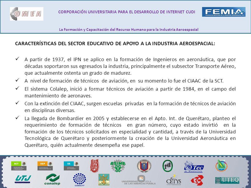 CARACTERÍSTICAS DEL SECTOR EDUCATIVO DE APOYO A LA INDUSTRIA AEROESPACIAL: A partir de 1937, el IPN se aplico en la formación de Ingenieros en aeronáu