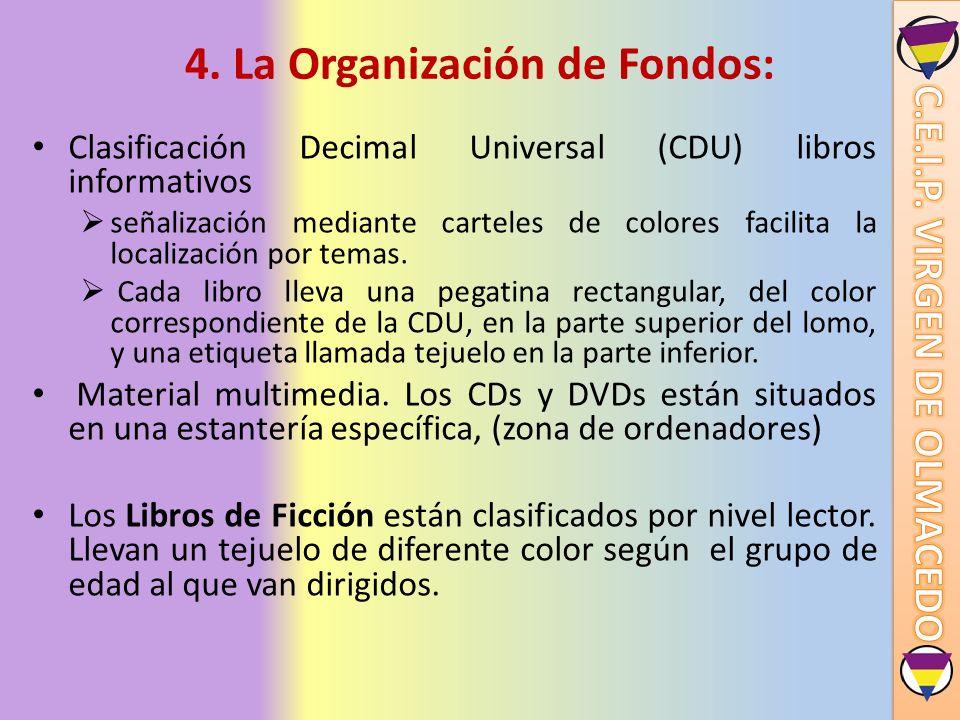 4. La Organización de Fondos: Clasificación Decimal Universal (CDU) libros informativos señalización mediante carteles de colores facilita la localiza