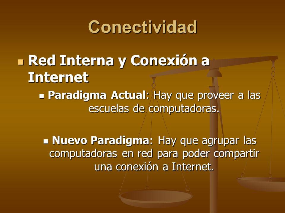 Conectividad Red Interna y Conexión a Internet Red Interna y Conexión a Internet Paradigma Actual: Hay que proveer a las escuelas de computadoras. Par