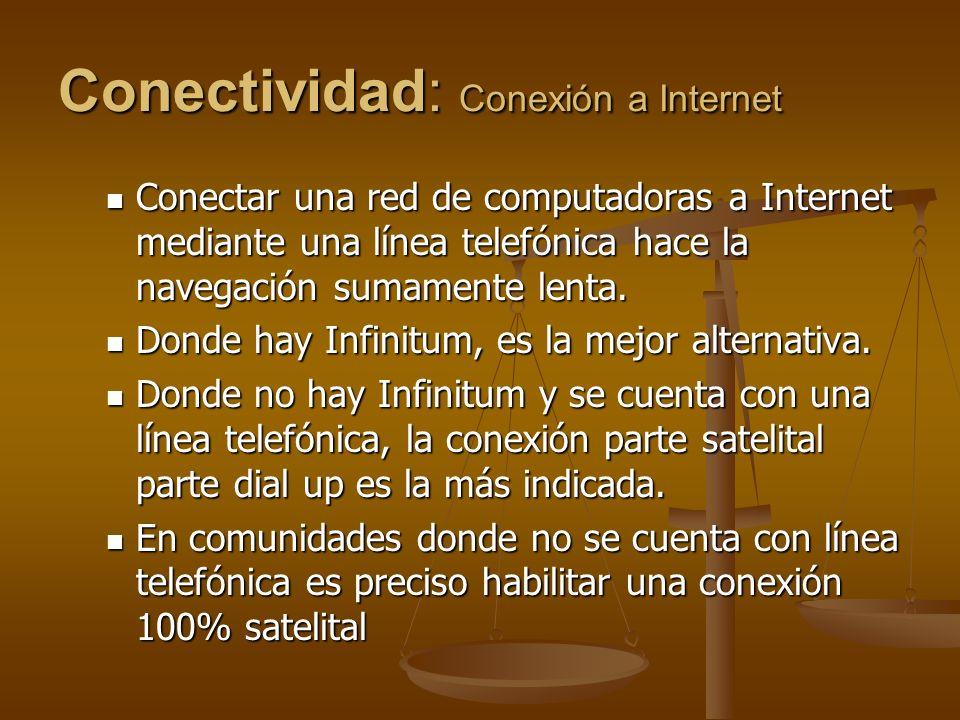 Conectividad: Conexión a Internet Conectar una red de computadoras a Internet mediante una línea telefónica hace la navegación sumamente lenta. Conect