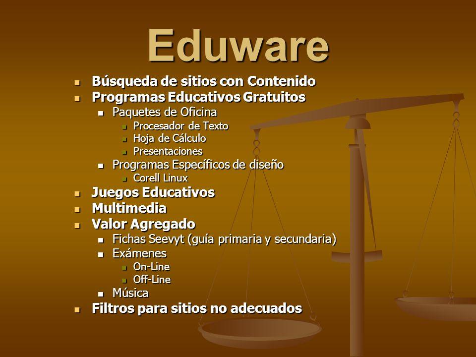 Eduware Búsqueda de sitios con Contenido Búsqueda de sitios con Contenido Programas Educativos Gratuitos Programas Educativos Gratuitos Paquetes de Of
