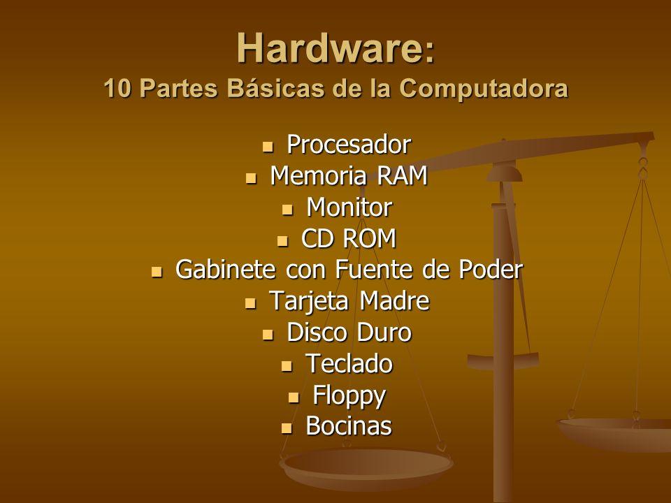 Hardware : 10 Partes Básicas de la Computadora Procesador Procesador Memoria RAM Memoria RAM Monitor Monitor CD ROM CD ROM Gabinete con Fuente de Poder Gabinete con Fuente de Poder Tarjeta Madre Tarjeta Madre Disco Duro Disco Duro Teclado Teclado Floppy Floppy Bocinas Bocinas