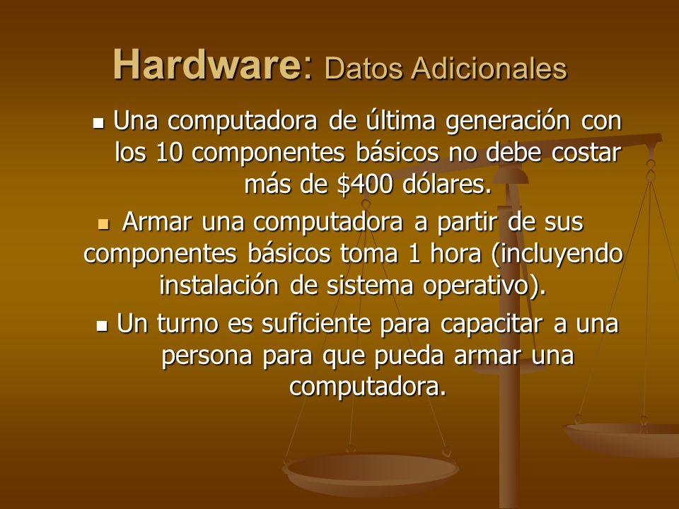 Hardware: Datos Adicionales Una computadora de última generación con los 10 componentes básicos no debe costar más de $400 dólares. Una computadora de