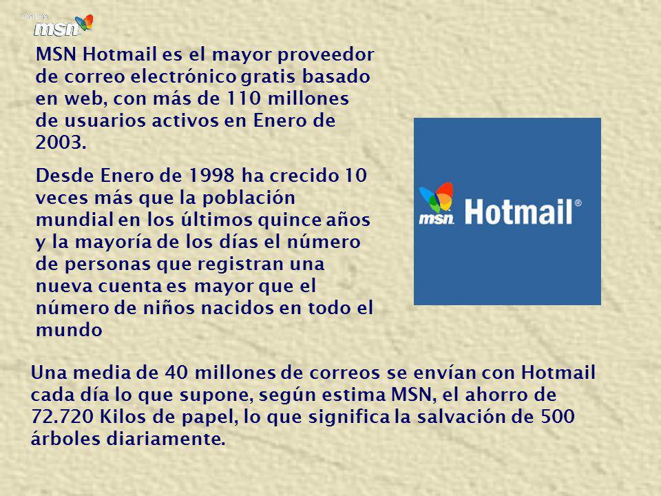 MSN Hotmail es el mayor proveedor de correo electrónico gratis basado en web, con más de 110 millones de usuarios activos en Enero de 2003. Desde Ener