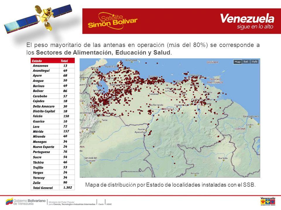 Servicios a ser incorporados en el 2010 Servicios de televisión directos al Hogar: Cantv emprende actualmente el proyecto de Televisión Directa al Hogar a través del satélite Simón Bolívar con el fin de cubrir aquellas áreas cuya cobertura no es posible a través de la futura plataforma de Televisión por Cable de Cobre (IPTV).