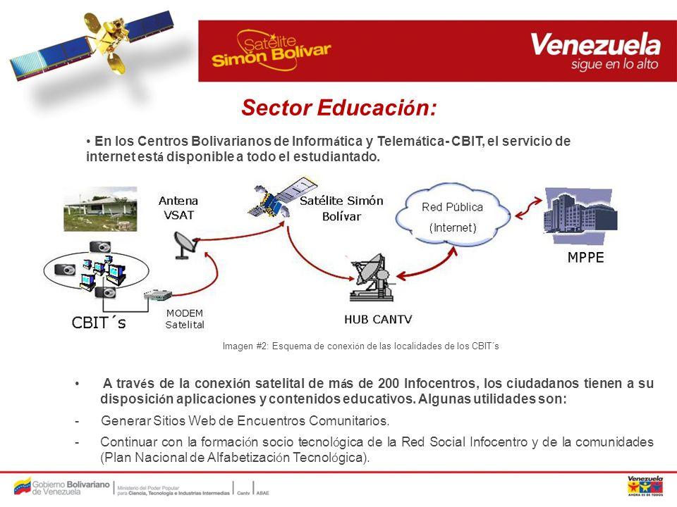 Perspectivas futuras por sector Sector Educaci ó n Se continuar á n conectando escuelas, CBITS, bibliotecas e Infocentros.