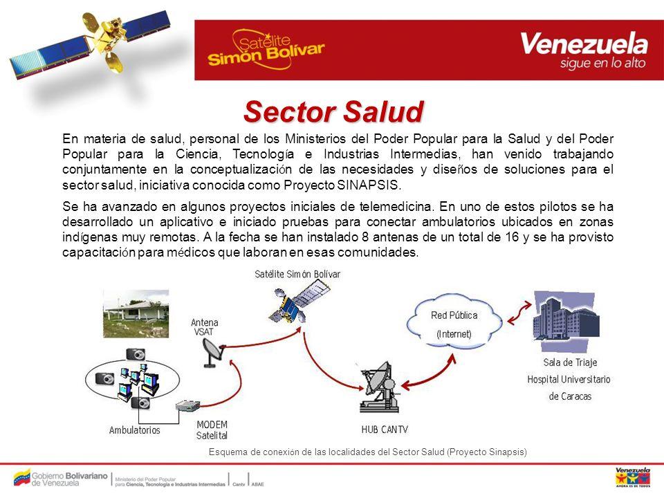 Sector Defensa En relaci ó n al Sector Defensa destacamos las 65 antenas destinadas a las Bases de Protecci ó n Fronterizas o BPF, mediante las cuales, por primera vez en nuestra historia, tenemos unas comunicaciones que le permitir á n a nuestra Fuerza Armada Nacional Bolivariana una defensa eficaz y eficiente de nuestras fronteras.