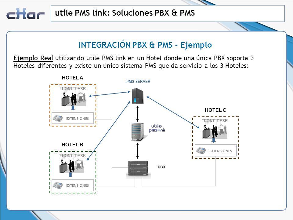 utile PMS link: Soluciones PBX & PMS Ejemplo Real utilizando utile PMS link en un Hotel donde una única PBX soporta 3 Hoteles diferentes y existe un ú