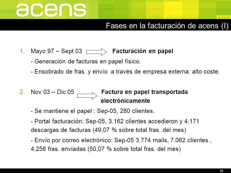 10 Fases en la facturación de acens (I) 1.Mayo 97 – Sept 03 Facturación en papel - Generación de facturas en papel físico.