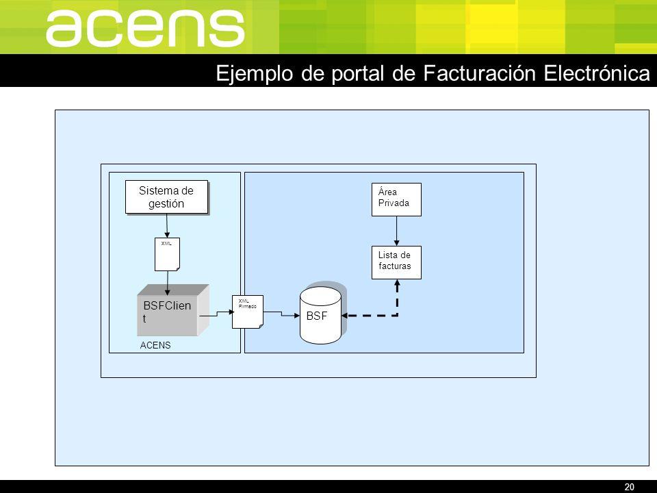 20 Ejemplo de portal de Facturación Electrónica BSF Sistema de gestión XML BSFClien t Área Privada Lista de facturas ACENS XML Firmado