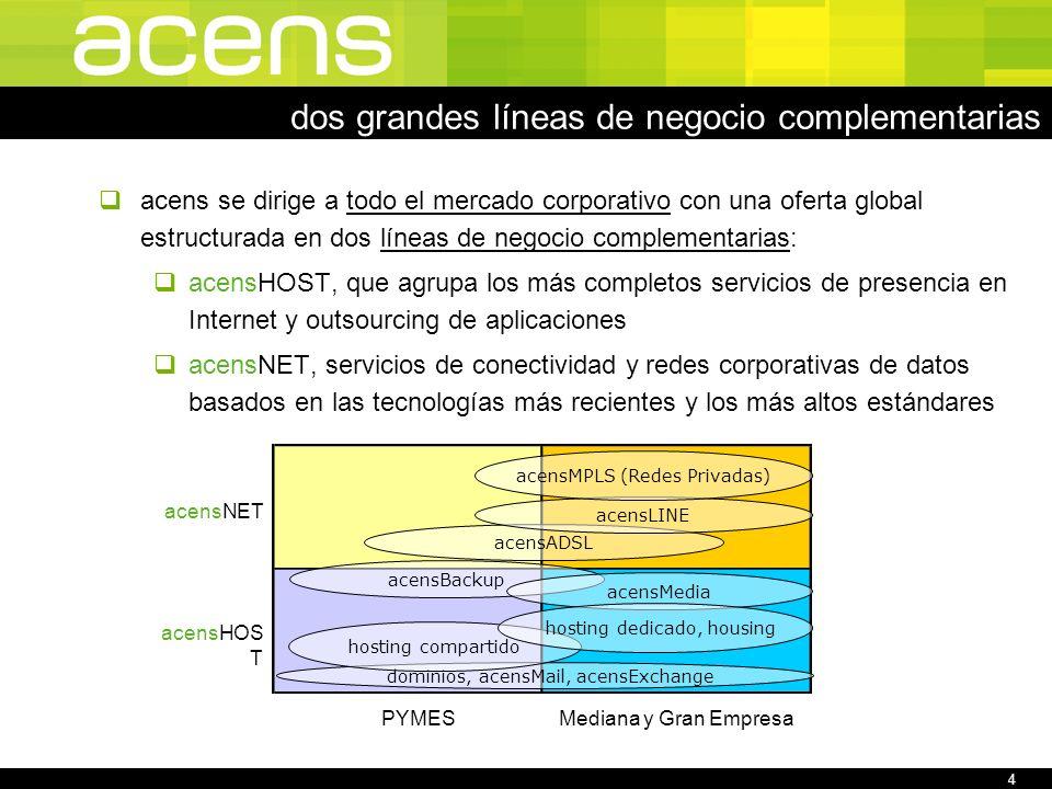 4 dos grandes líneas de negocio complementarias acens se dirige a todo el mercado corporativo con una oferta global estructurada en dos líneas de negocio complementarias: acensHOST, que agrupa los más completos servicios de presencia en Internet y outsourcing de aplicaciones acensNET, servicios de conectividad y redes corporativas de datos basados en las tecnologías más recientes y los más altos estándares dominios, acensMail, acensExchange acensBackup acensMedia acensADSL acensLINE acensMPLS (Redes Privadas) hosting compartido hosting dedicado, housing acensNET acensHOS T PYMESMediana y Gran Empresa