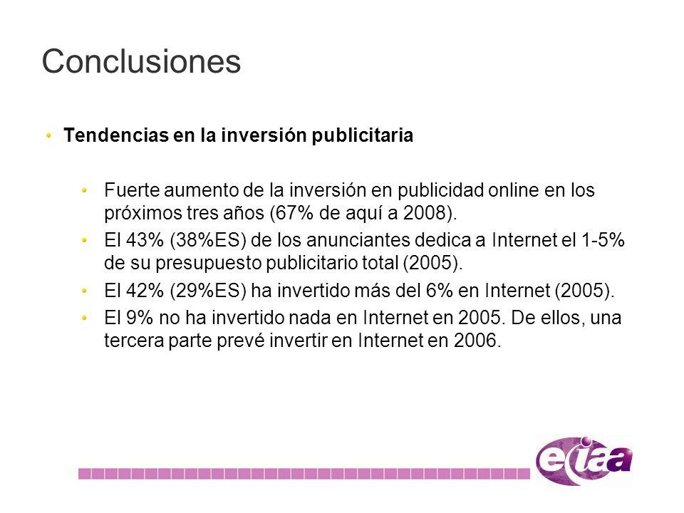 Conclusiones Tendencias en la inversión publicitaria Fuerte aumento de la inversión en publicidad online en los próximos tres años (67% de aquí a 2008).