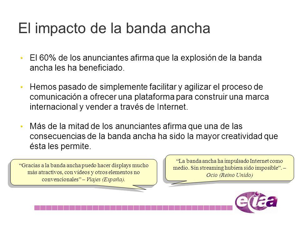 El impacto de la banda ancha El 60% de los anunciantes afirma que la explosión de la banda ancha les ha beneficiado. Hemos pasado de simplemente facil