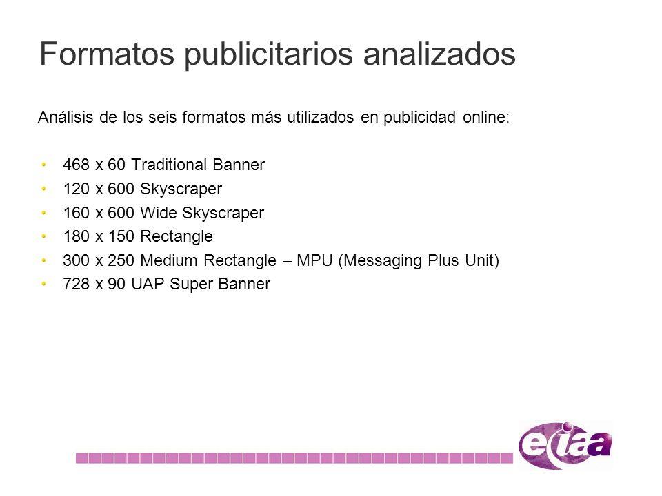 Formatos publicitarios analizados Análisis de los seis formatos más utilizados en publicidad online: 468 x 60 Traditional Banner 120 x 600 Skyscraper