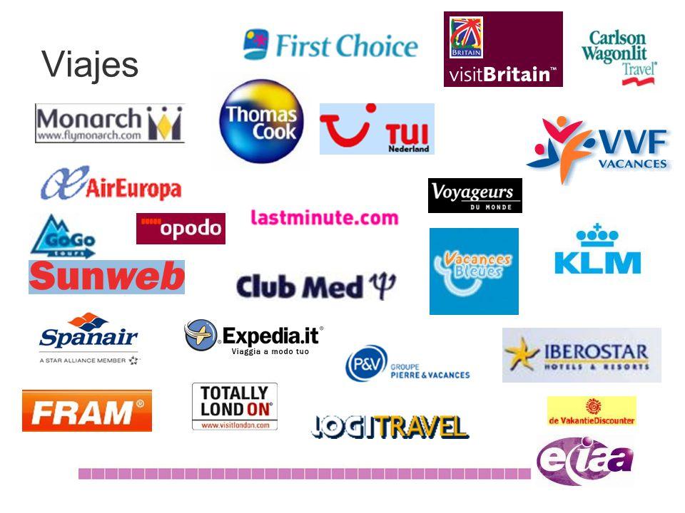 Qué mejorar en la publicidad online ¿Qué le gustaría mejorar en la publicidad online?