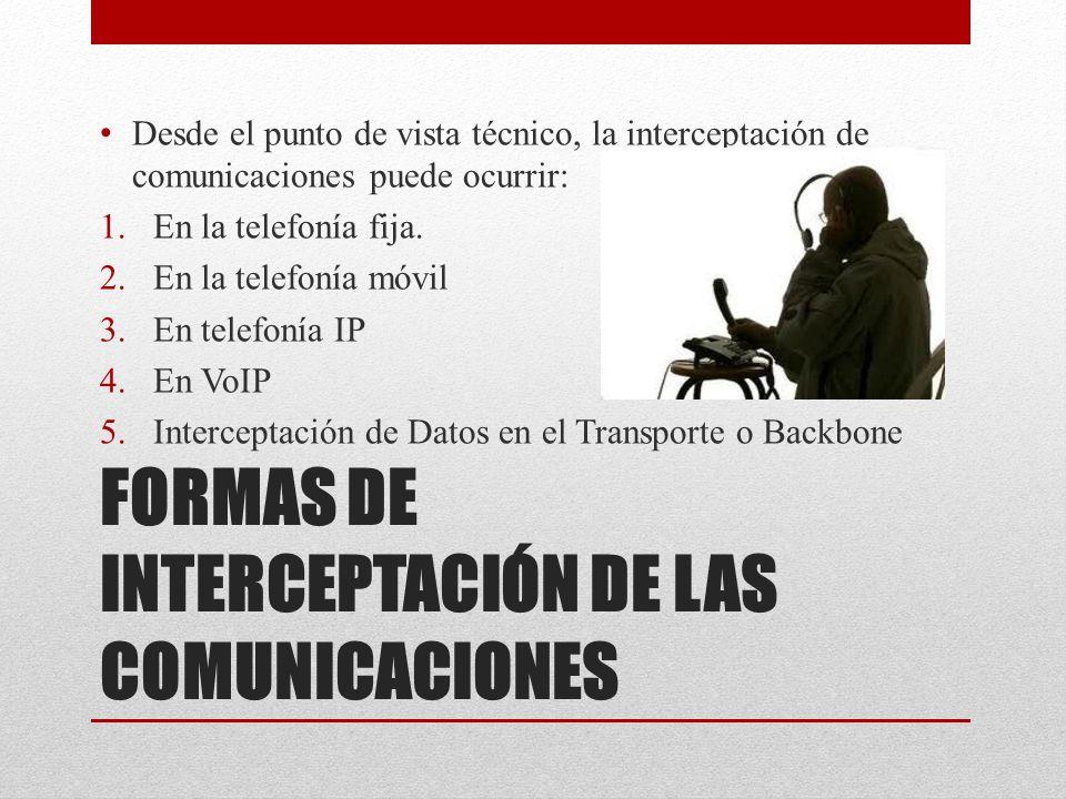 Decreto Ejecutivo No. 73 de 29 de abril de 1997 Artículo 257: Se prohíbe cualquier violación del secreto de las telecomunicaciones…El concesionario de