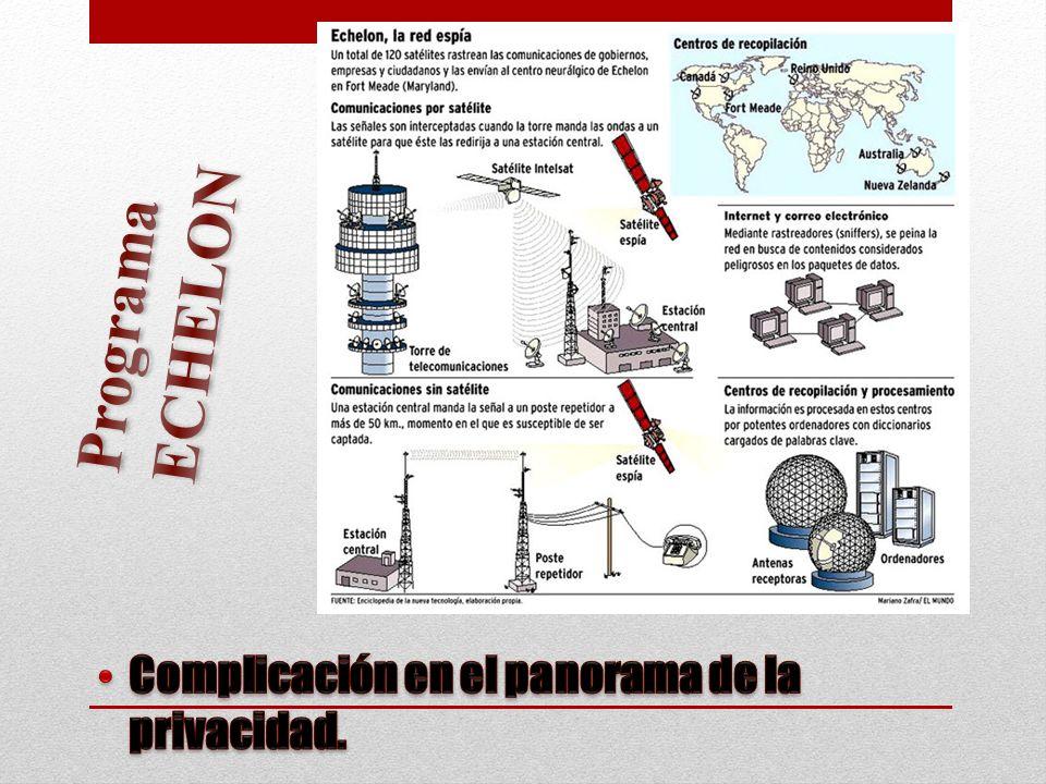ESQUEMA DE INTERCEPTACIÓN