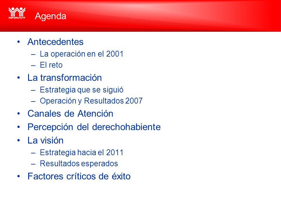 Agenda Antecedentes –La operación en el 2001 –El reto La transformación –Estrategia que se siguió –Operación y Resultados 2007 Canales de Atención Per