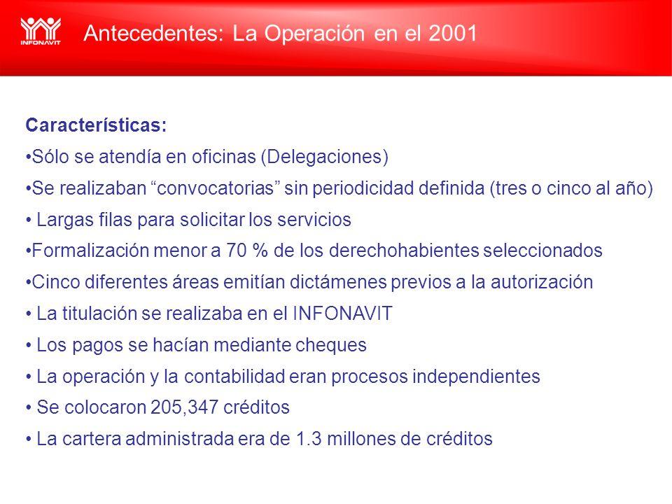 Antecedentes: La Operación en el 2001 Características: Sólo se atendía en oficinas (Delegaciones) Se realizaban convocatorias sin periodicidad definid