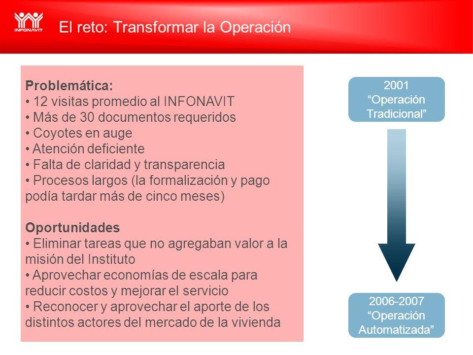 El reto: Transformar la Operación Problemática: 12 visitas promedio al INFONAVIT Más de 30 documentos requeridos Coyotes en auge Atención deficiente F