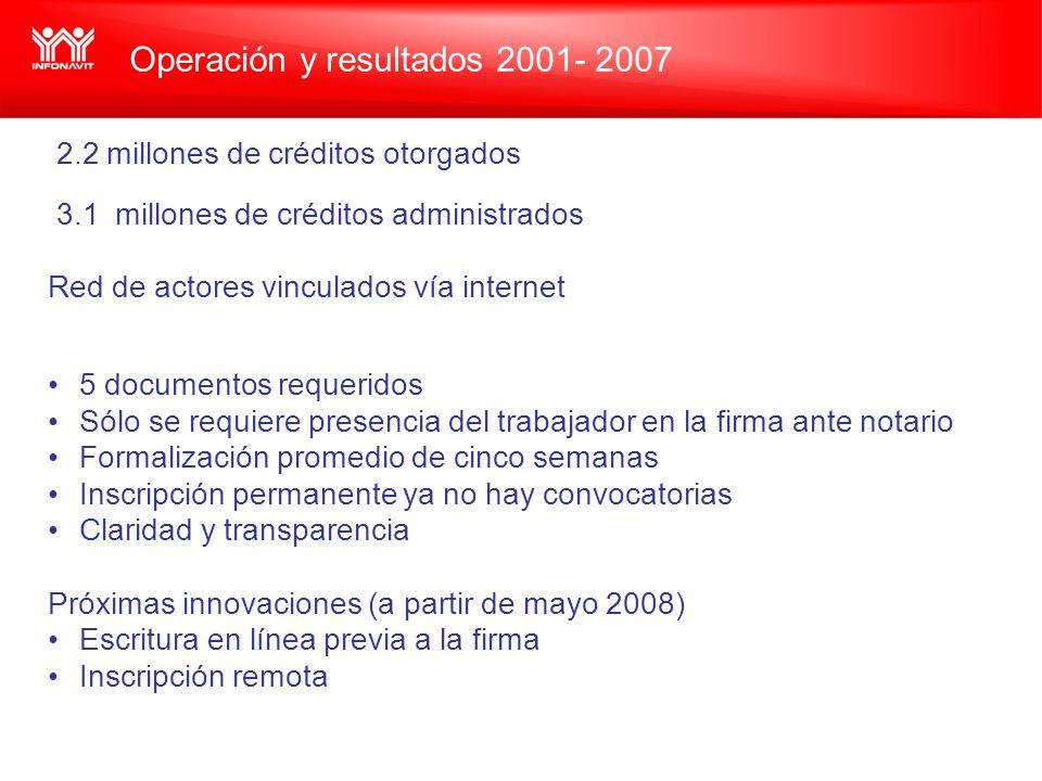Operación y resultados 2001- 2007 2.2 millones de créditos otorgados 3.1 millones de créditos administrados Red de actores vinculados vía internet 5 d