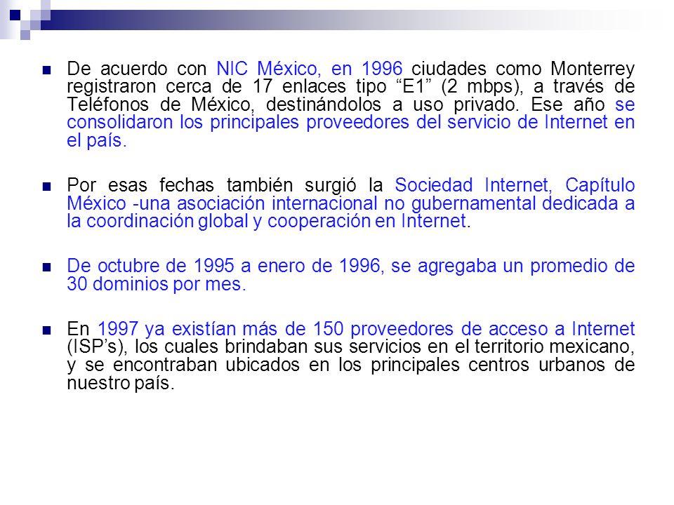 De acuerdo con NIC México, en 1996 ciudades como Monterrey registraron cerca de 17 enlaces tipo E1 (2 mbps), a través de Teléfonos de México, destinándolos a uso privado.
