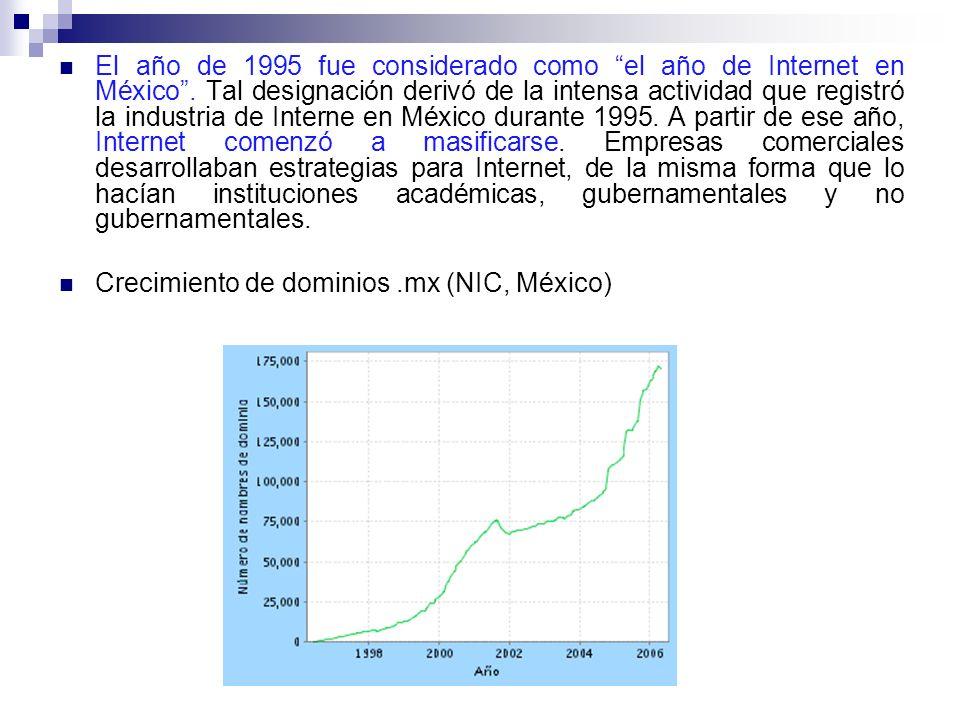 El año de 1995 fue considerado como el año de Internet en México.
