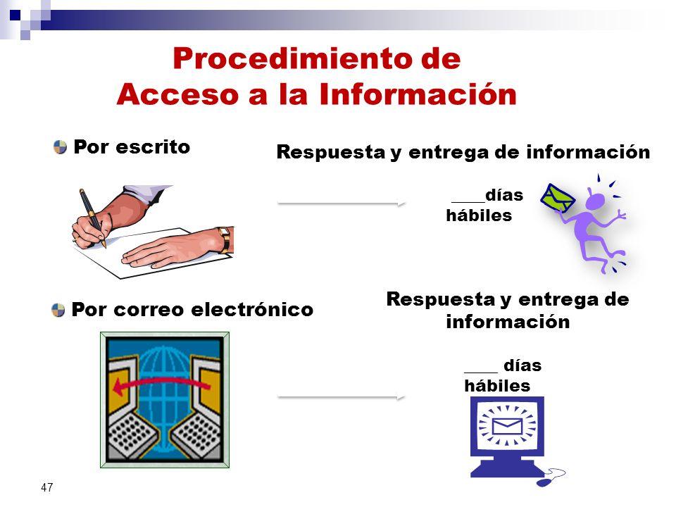 Procedimiento de Acceso a la Información 47 Por escrito Por correo electrónico ____días hábiles Respuesta y entrega de información