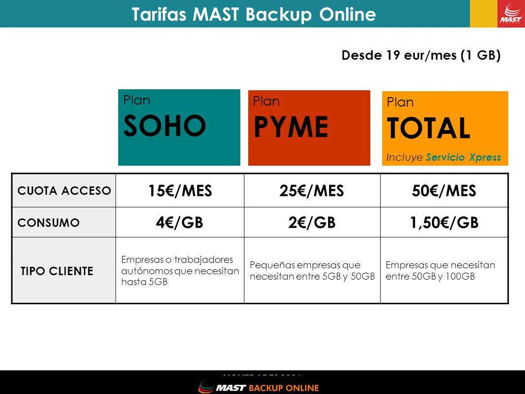 NOVEDADES 2006 CUOTA ACCESO 15/MES25/MES50/MES CONSUMO 4/GB2/GB1,50/GB TIPO CLIENTE Empresas o trabajadores autónomos que necesitan hasta 5GB Pequeñas empresas que necesitan entre 5GB y 50GB Empresas que necesitan entre 50GB y 100GB Tarifas MAST Backup Online Plan TOTAL Incluye Servicio Xpress Plan PYME Plan SOHO Desde 19 eur/mes (1 GB)