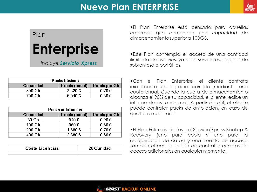 NOVEDADES 2006 Nuevo Plan ENTERPRISE Plan Enterprise Incluye Servicio Xpress El Plan Enterprise está pensado para aquellas empresas que demandan una capacidad de almacenamiento superior a 100GB.