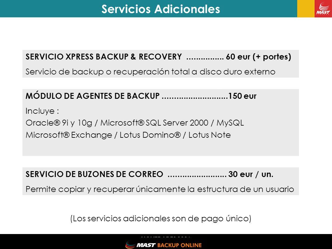 NOVEDADES 2006 Servicios Adicionales SERVICIO XPRESS BACKUP & RECOVERY................