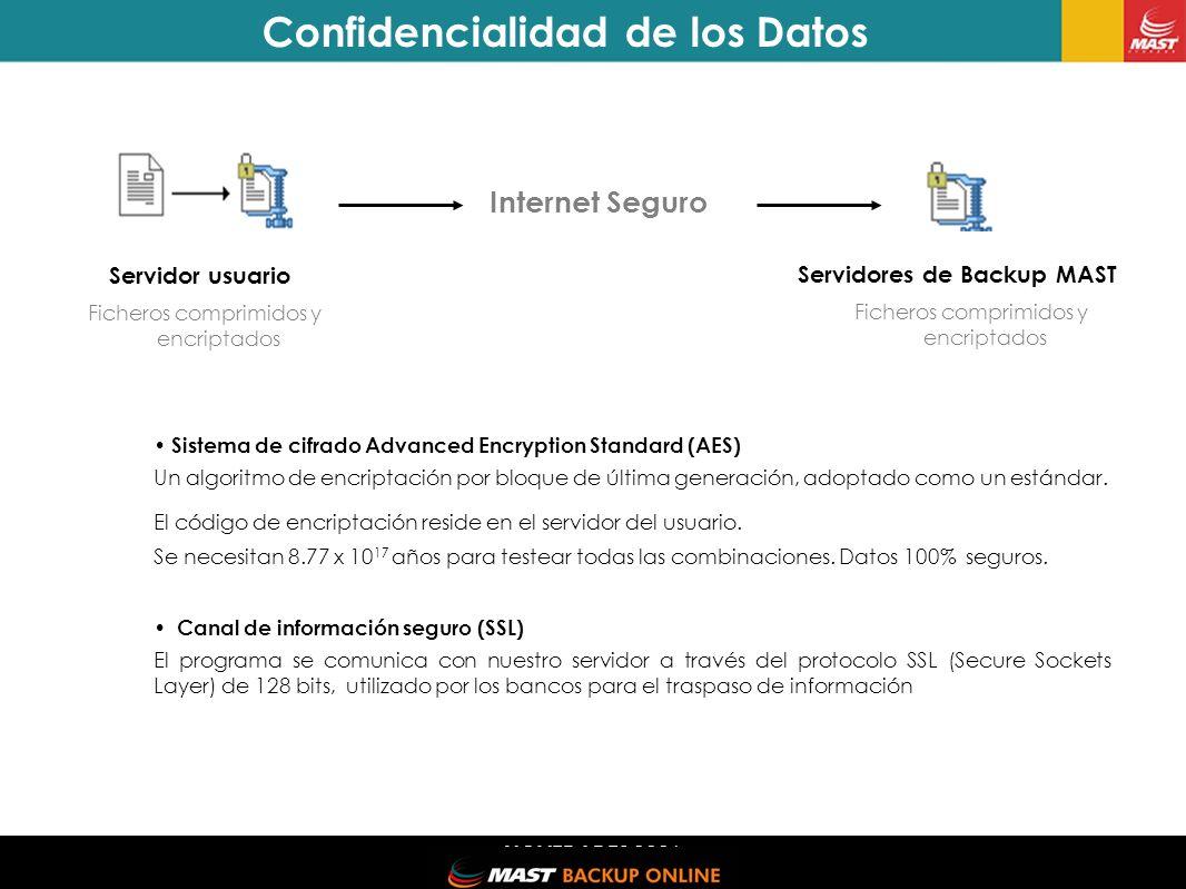 NOVEDADES 2006 Confidencialidad de los Datos Internet Seguro Servidores de Backup MAST Ficheros comprimidos y encriptados Canal de información seguro (SSL) El programa se comunica con nuestro servidor a través del protocolo SSL (Secure Sockets Layer) de 128 bits, utilizado por los bancos para el traspaso de información Sistema de cifrado Advanced Encryption Standard (AES) Un algoritmo de encriptación por bloque de última generación, adoptado como un estándar.