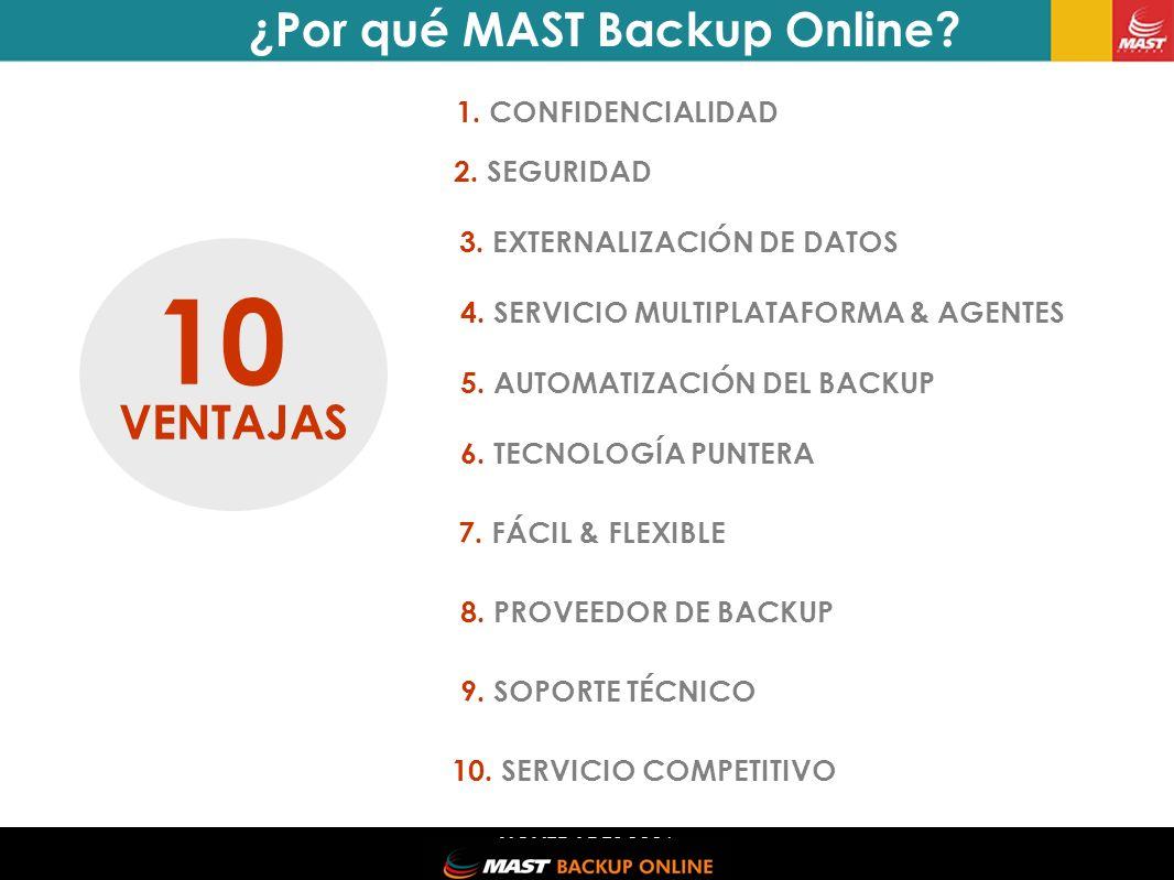 NOVEDADES 2006 ¿Por qué MAST Backup Online. 10 VENTAJAS 1.