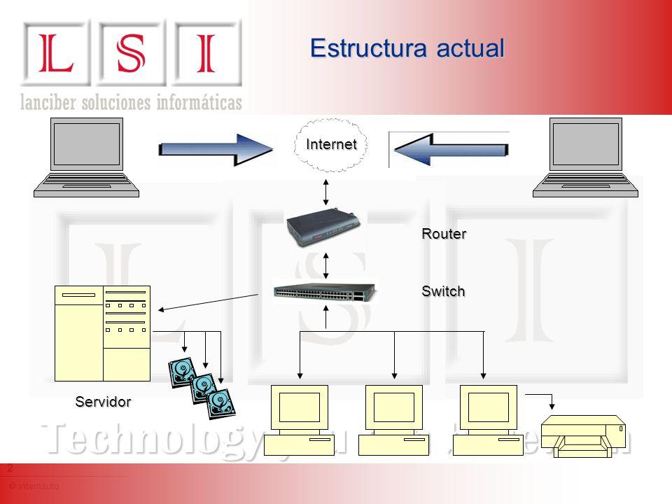 internauto 3 Technology you can believe in Nueva estructura