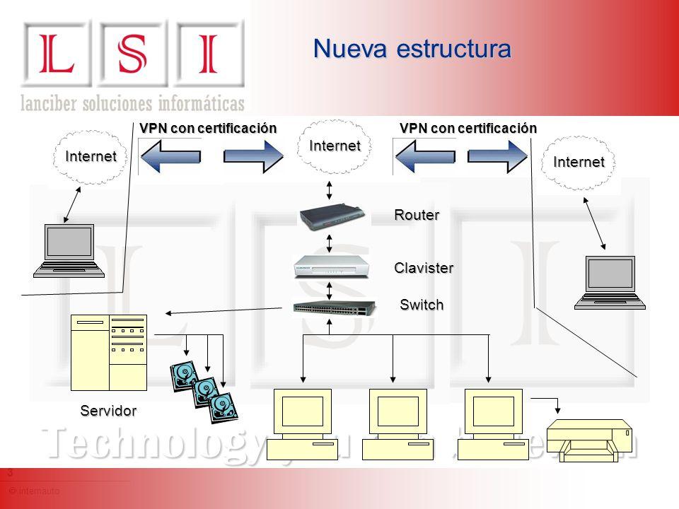 internauto 4 Technology you can believe in Cortafuegos: Clavister Firewall Clavister Security Gateway, posiblemente el firewall más rápido del mundo.