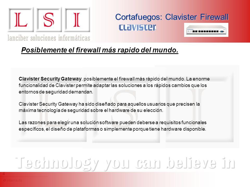 internauto 15 Technology you can believe in PRODUCTOS Familia WebSpy u WebSpy Analyzer Standard.