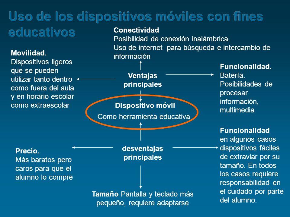 Ventajas principales desventajas principales Dispositivo móvil Funcionalidad. Batería. Posibilidades de procesar información, multimedia Conectividad