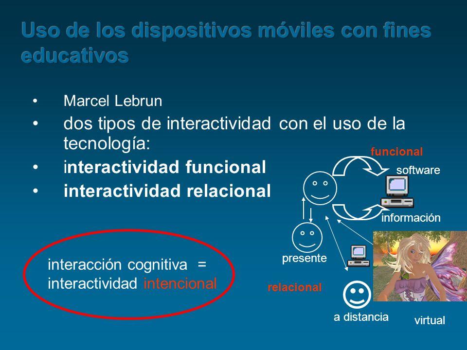 Marcel Lebrun dos tipos de interactividad con el uso de la tecnología: interactividad funcional interactividad relacional información presente a dista