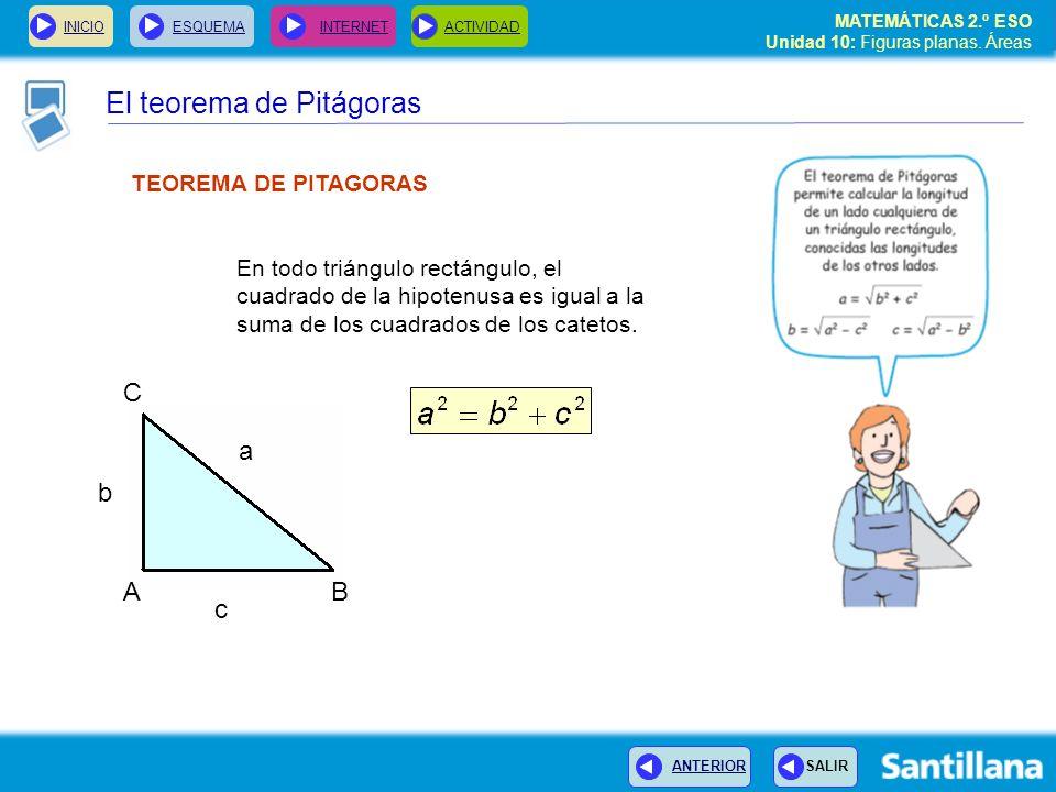 INICIOESQUEMA INTERNETACTIVIDAD MATEMÁTICAS 2.º ESO Unidad 10: Figuras planas. Áreas ANTERIOR SALIR El teorema de Pitágoras TEOREMA DE PITAGORAS En to