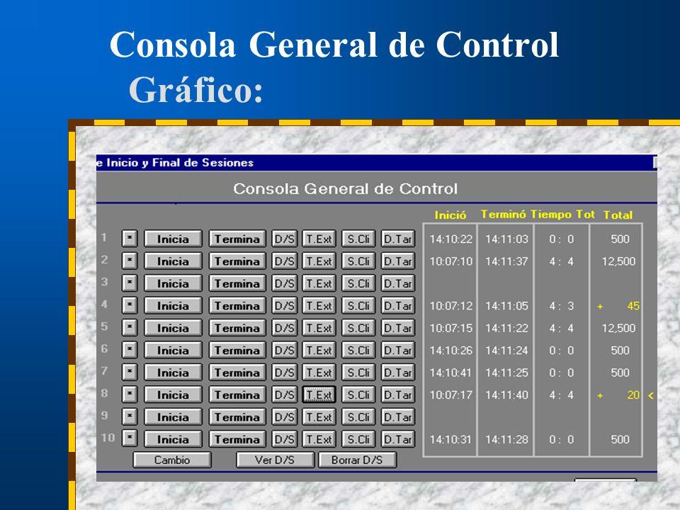 Consola General de Control Gráfico: